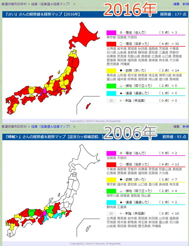 2016_keikenchi